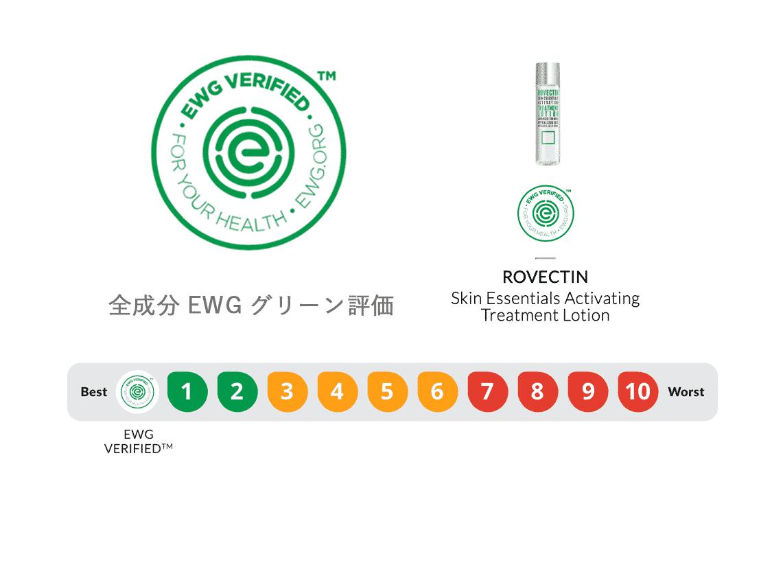 全成分EWGグリーン評価