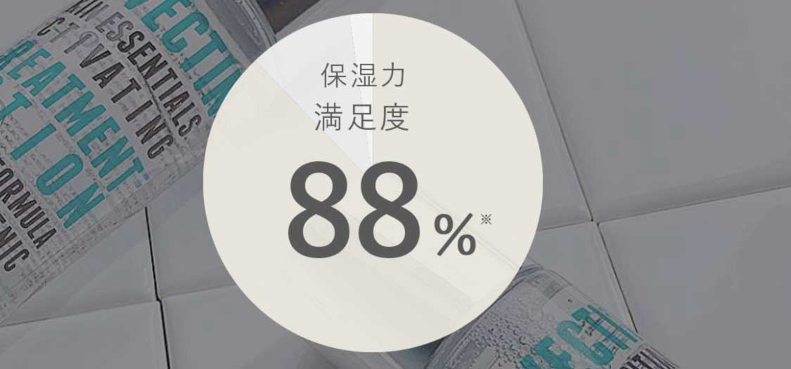 保湿力満足度:88%